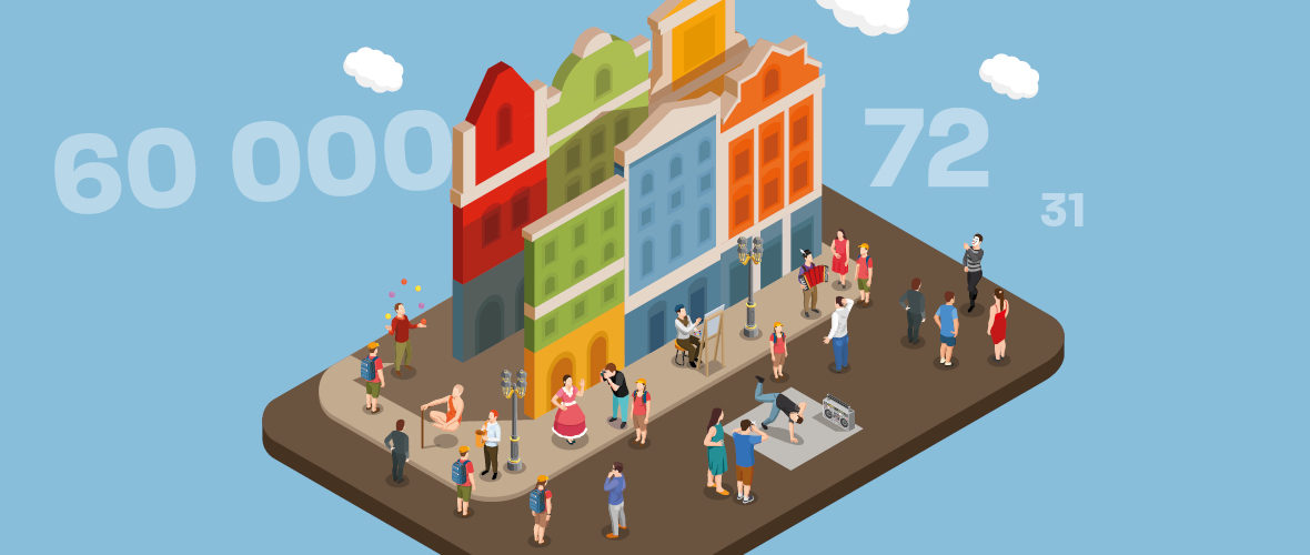 Le festival Scènes de rue en 10 chiffres clés | M+ Mulhouse